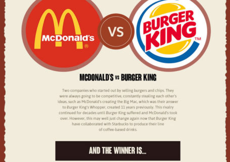 Les rivalités entre les grandes marques 1