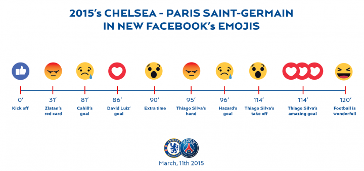 facebook-emoticons-reactions (2)