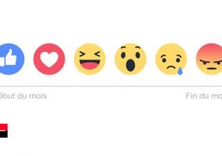 Les meilleurs Parodies des nouvelles icones Facebook 1