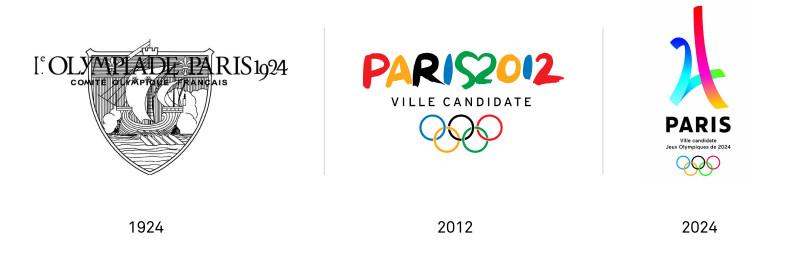 logo-JO-paris-1924-2012-2024