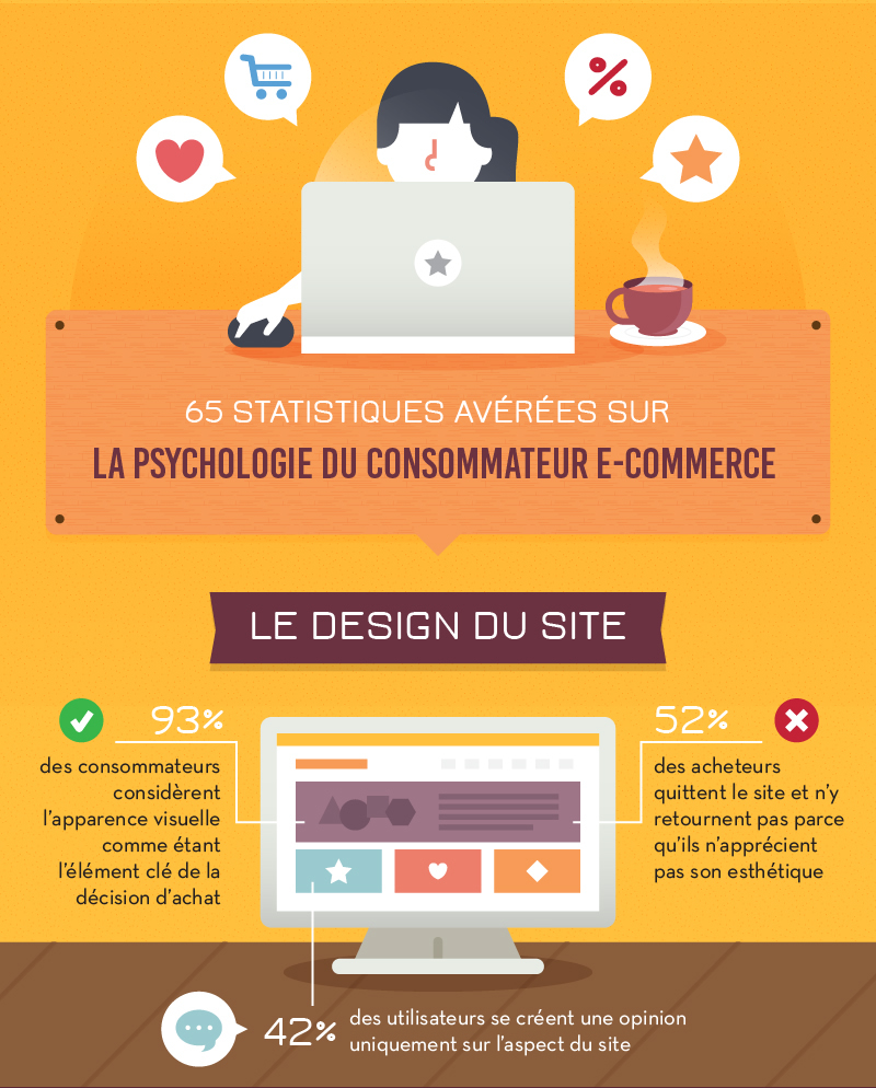 01-infographie-ecommerce-2016-psychologie-design