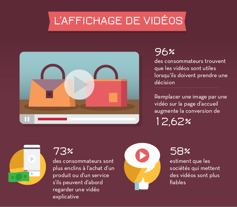 02-infographie-ecommerce-2016-psychologie-video