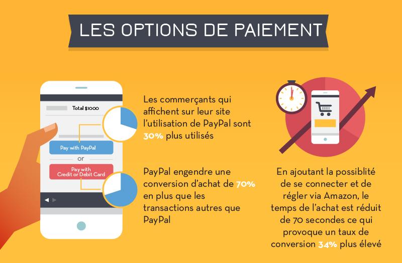 05-infographie-ecommerce-2016-psychologie-paiement