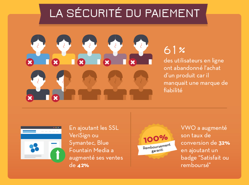 06-infographie-ecommerce-2016-psychologie-securite