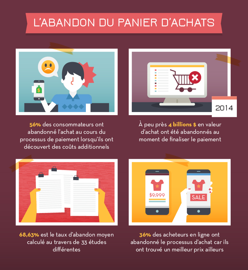 07-infographie-ecommerce-2016-psychologie-abandon