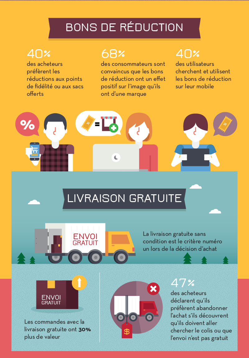 14-infographie-ecommerce-2016-psychologie-reduction