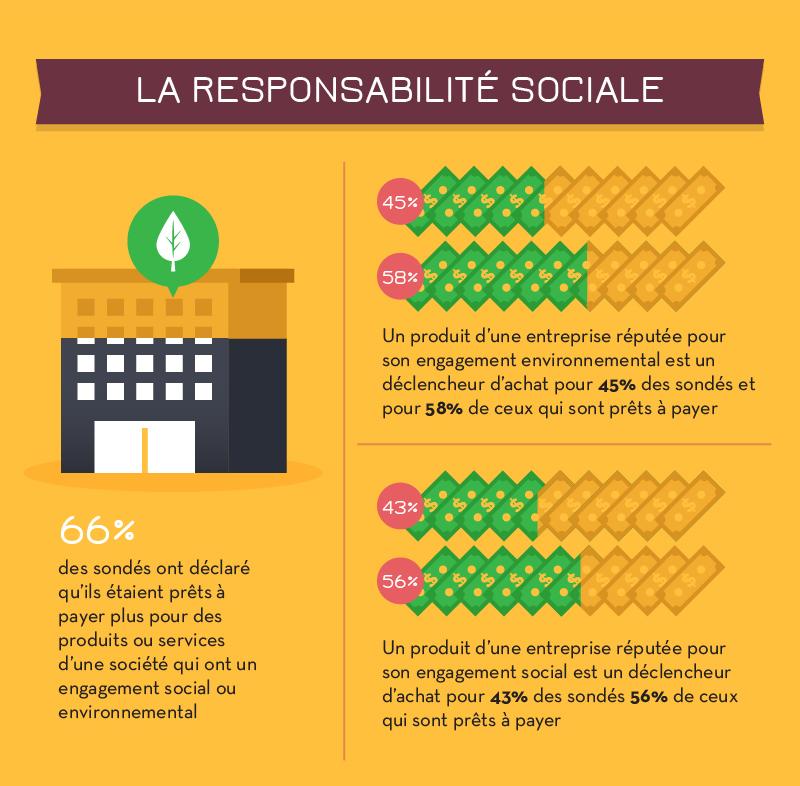 17-infographie-ecommerce-2016-psychologie-social