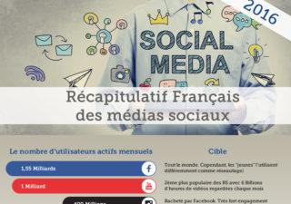 Infographie : Cartographie des réseaux sociaux ( Version Française 2016)