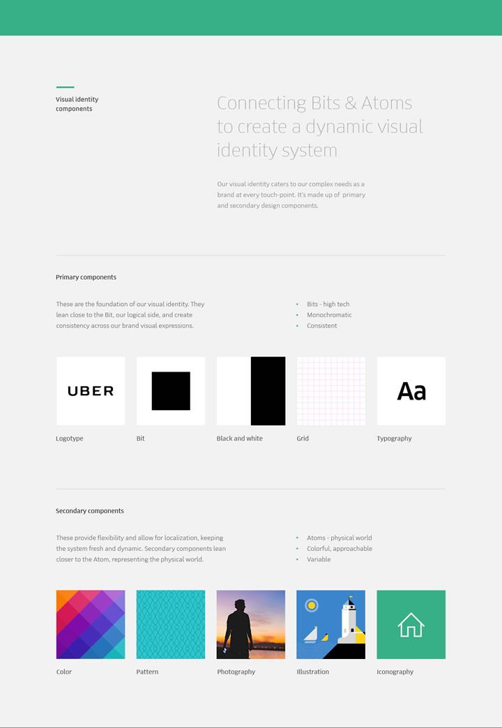 06-redesign-ui-uber