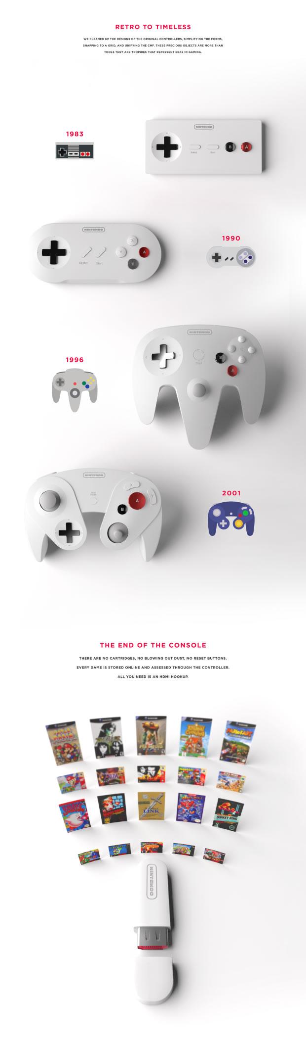Redesign et concept UI/UX des manettes Nintendo 2