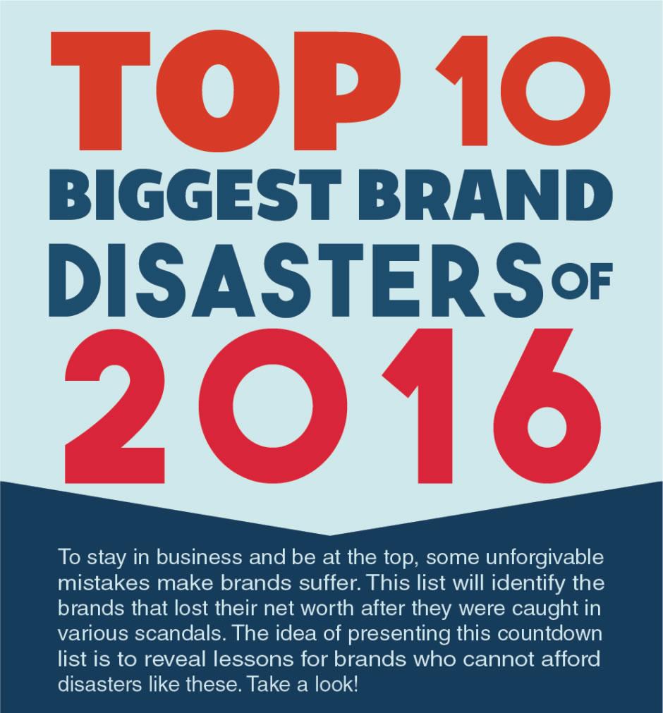 Top 10 des marques qui ont connu un problème marketing en 2016 2