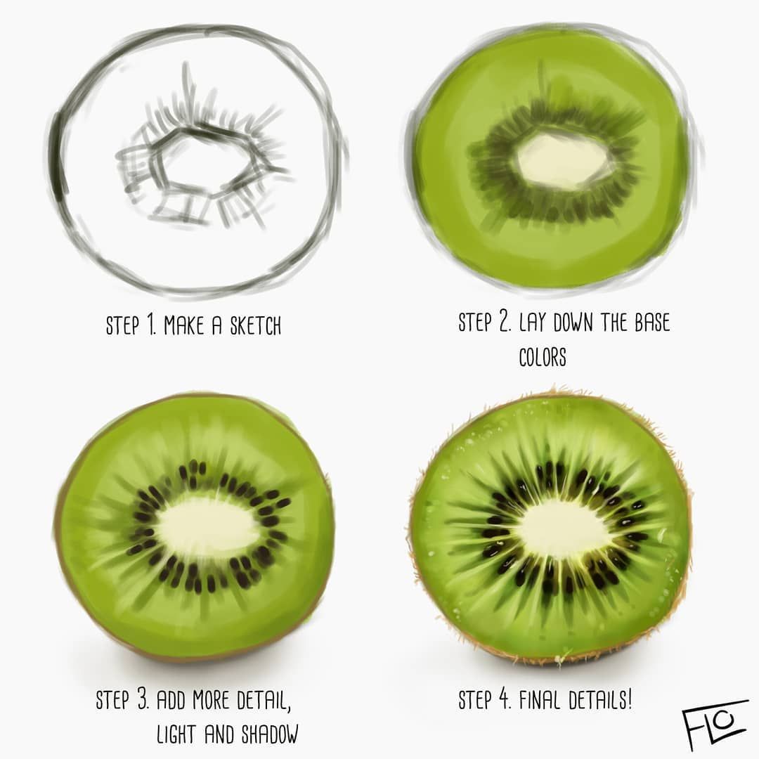 La même illustration en 10 sec, 1 min et 10 min 5