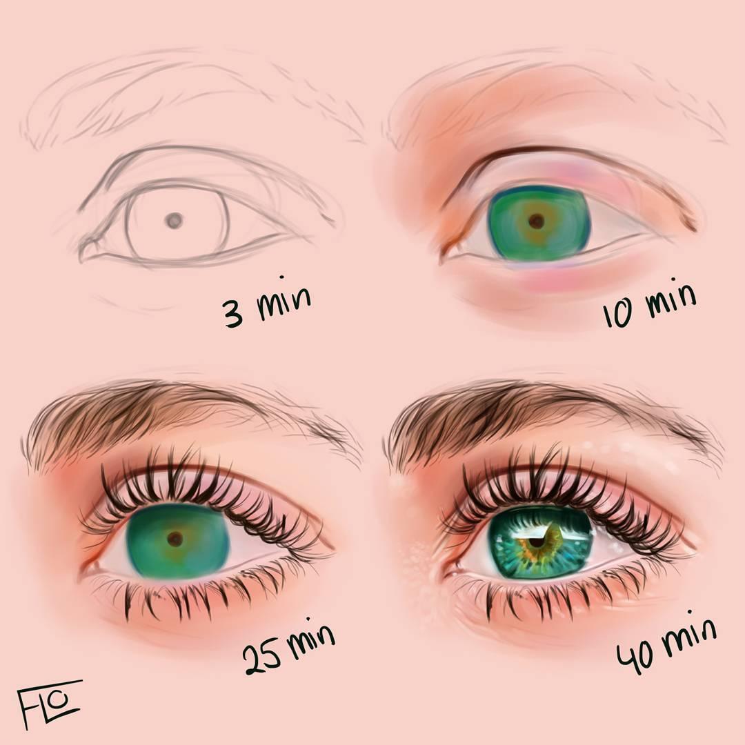 La même illustration en 10 sec, 1 min et 10 min 21