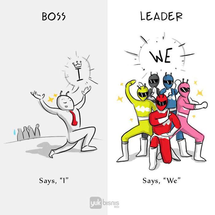 Illustration de la différence entre un BOSS et un LEADER 3
