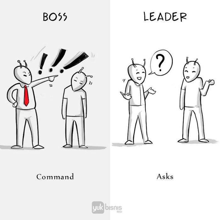 Illustration de la différence entre un BOSS et un LEADER 4