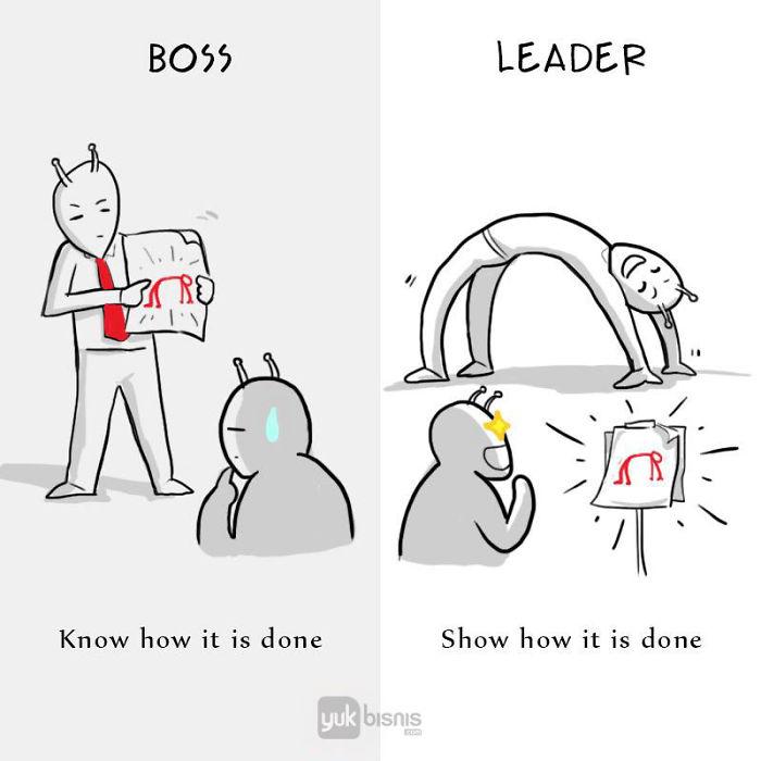 Illustration de la différence entre un BOSS et un LEADER 5