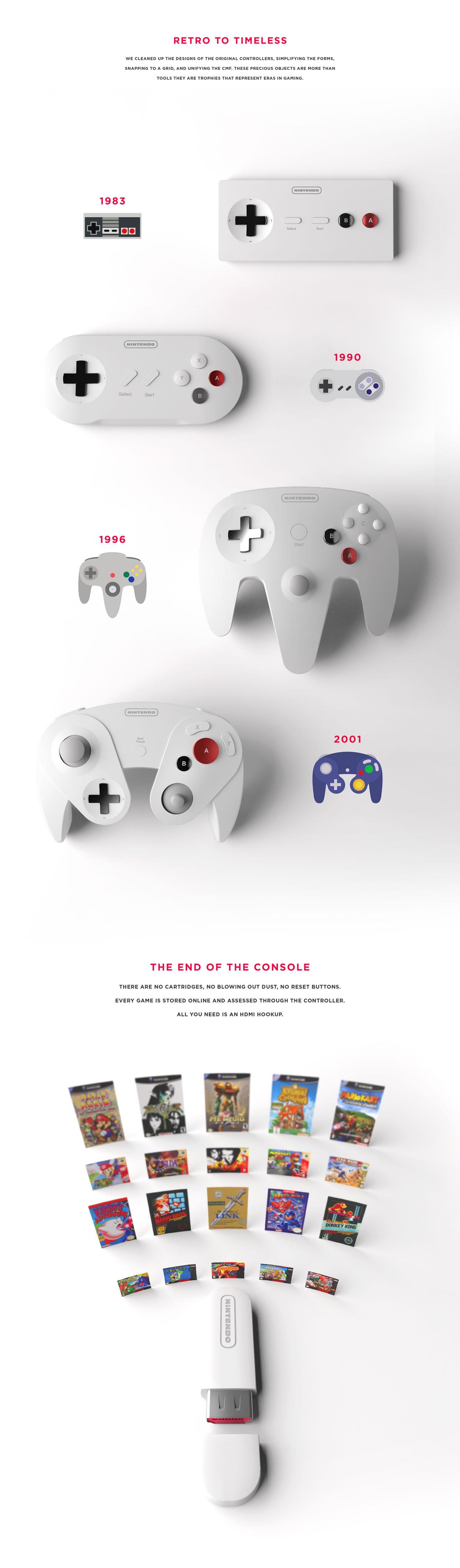 Manettes Nintendo revues minimalistes et design 2