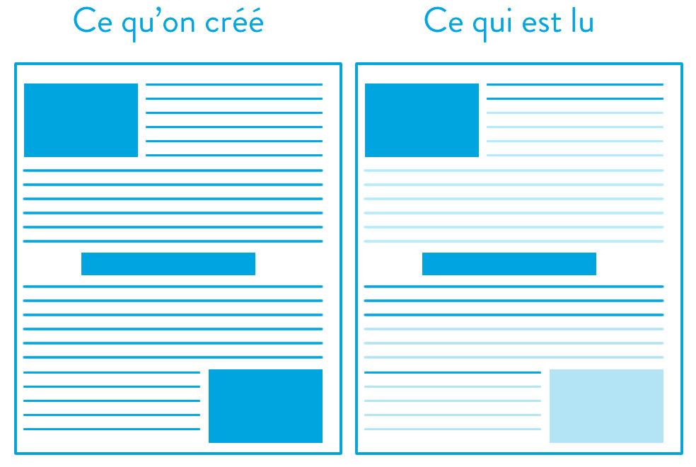 4 idées UX Design - L'utilisateur de ne lit pas, il scan ! 2