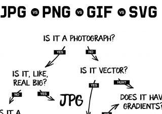 Quel format choisir pour le web ? Jpg, gif, png ou svg ? 1