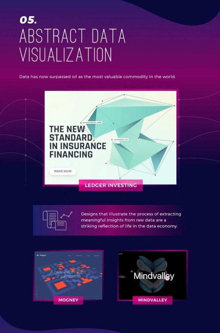 Les tendances graphiques et webdesign pour 2020 7