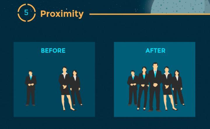 Infographie : 12 Principes de hiérarchie visuelle que tous les webdesigners doivent connaître 7