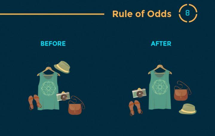 Infographie : 12 Principes de hiérarchie visuelle que tous les webdesigners doivent connaître 10