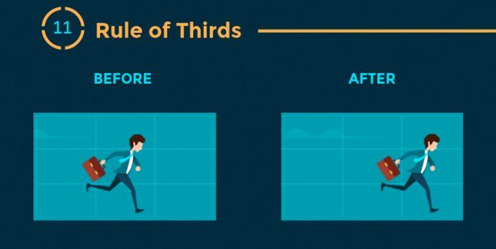 Infographie : 12 Principes de hiérarchie visuelle que tous les webdesigners doivent connaître 13