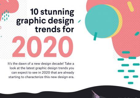 Infographie : Tendances 2020 dans le graphisme 11