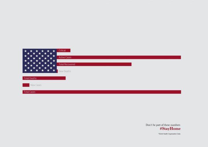Inspiration et graphisme de 75 affiches d'Avril 2020 37