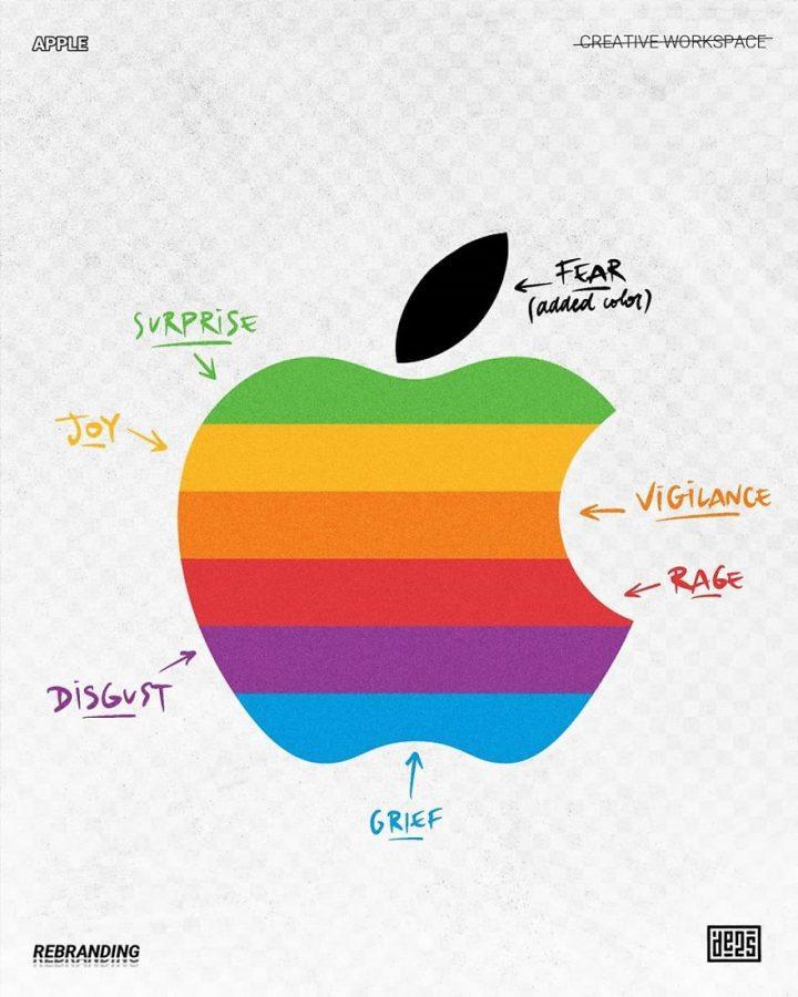 Redesign de Logos célèbres en version vachement plus fun 18