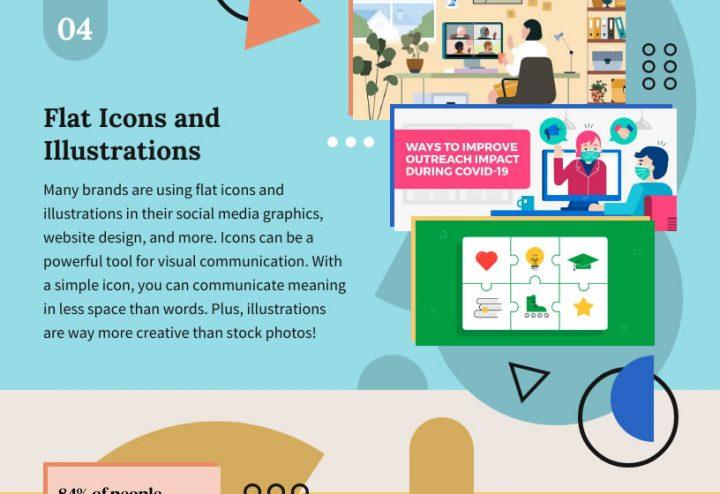 7 tendances graphique et webdesign pour 2021 6