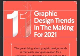 Infographie : Tendances 2021 sur le Graphisme