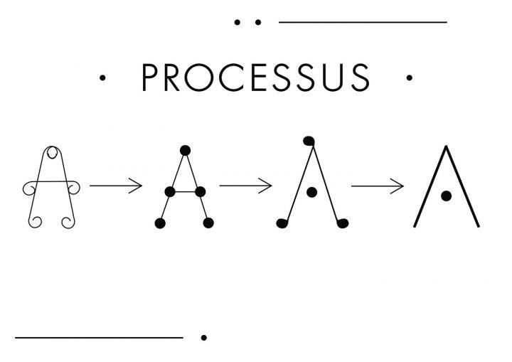 Typographie modulaire : Chouette travail à découvrir 12